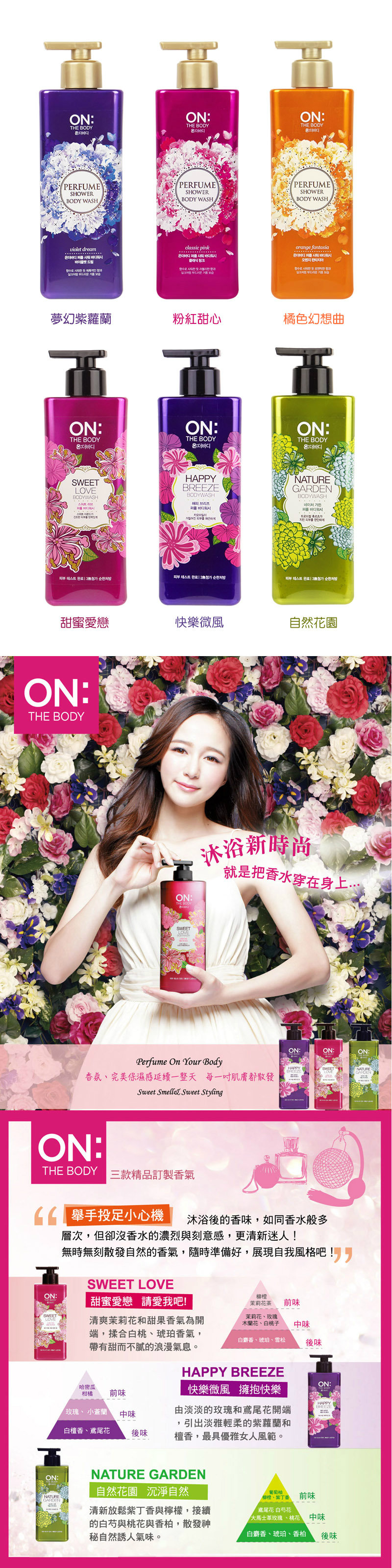 On the body perfume wash 1